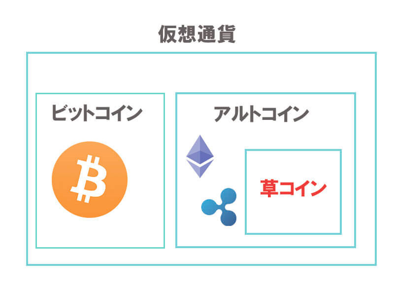 仮想通貨の分類説明