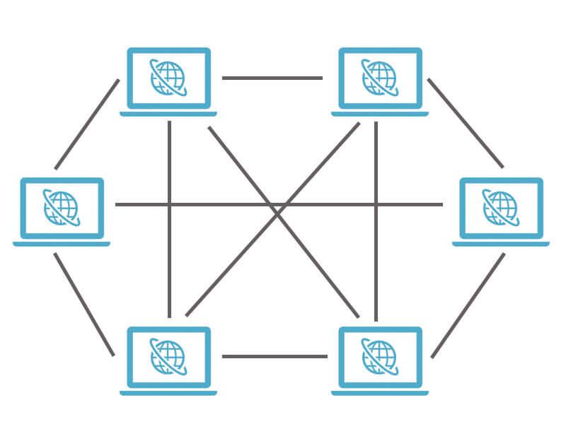 P2Pネットワーク説明 (1)