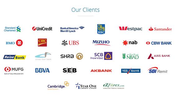 リップルネットワークに参加している金融機関一覧