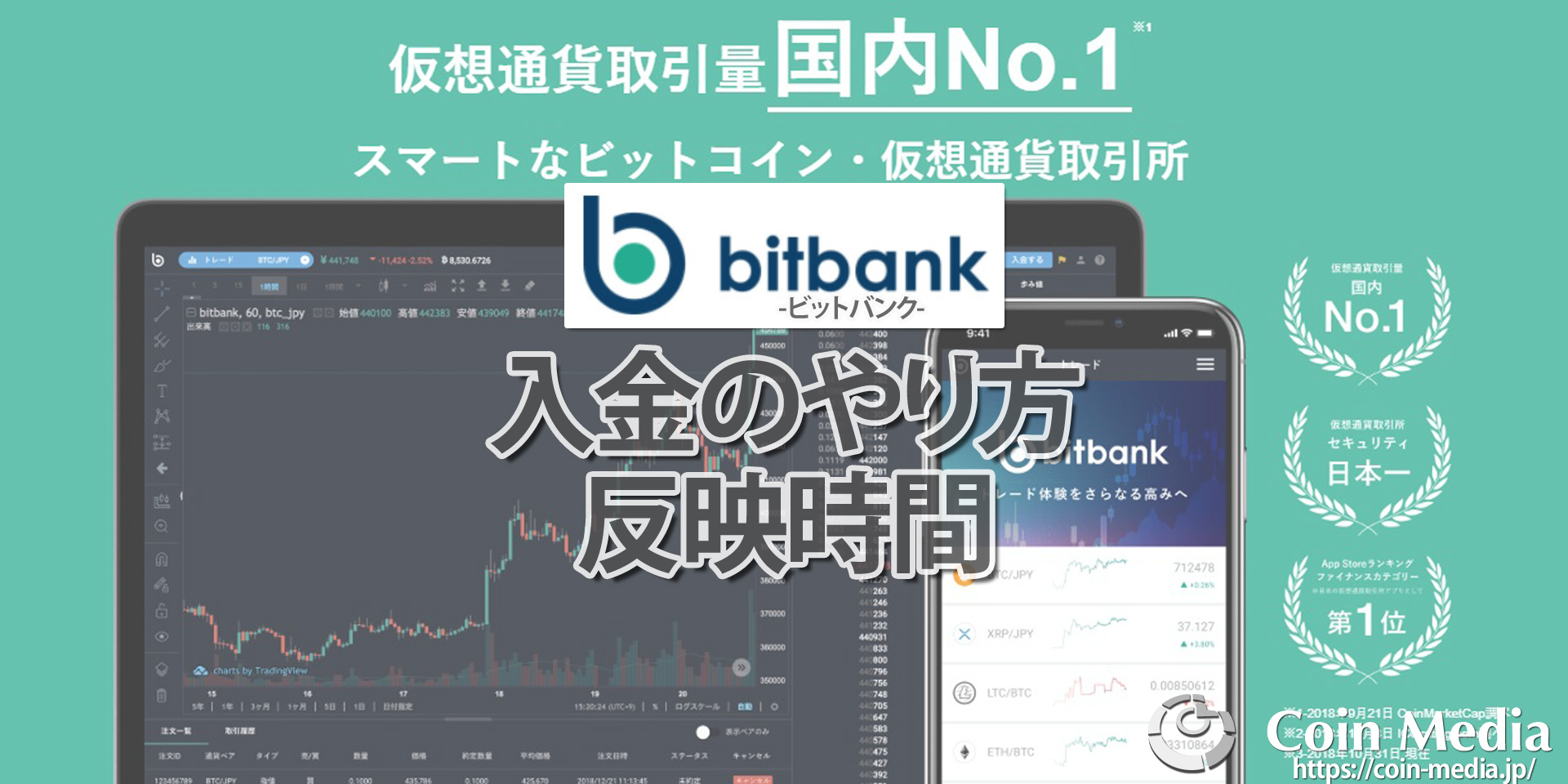 bitbank(ビットバンク)入金のやり方、反映時間
