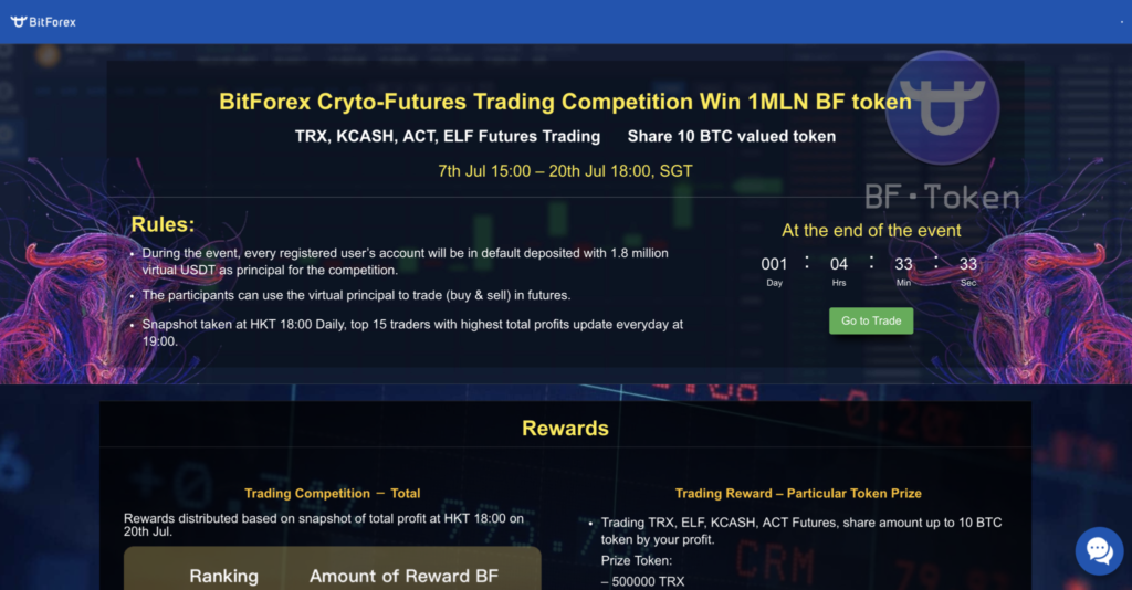 bitforexのシミュレーション取引コンテスト1