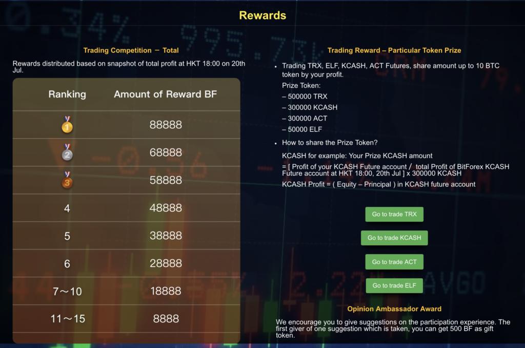 bitforexのシミュレーション取引コンテスト2