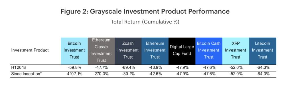 グレースケールの投資リターン画像
