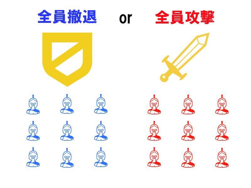 ビザンチン将軍問題解説01