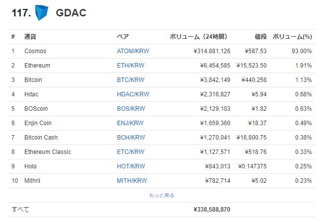 coinmarketcap_GDAC