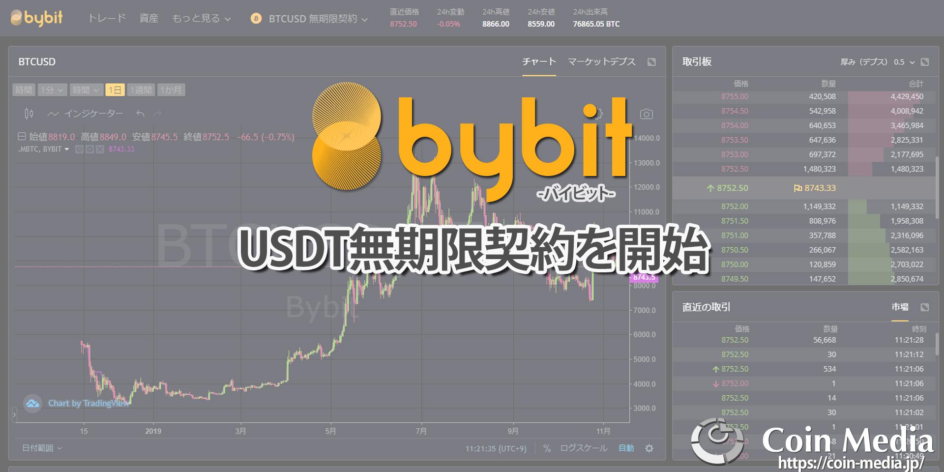 Bybit(バイビット)がUSDT無期限契約を開始