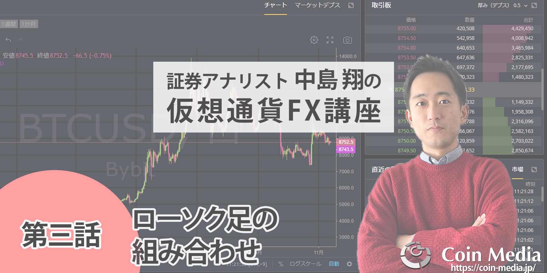 初心者のための仮想通貨FX講座ローソク足の組み合わせ