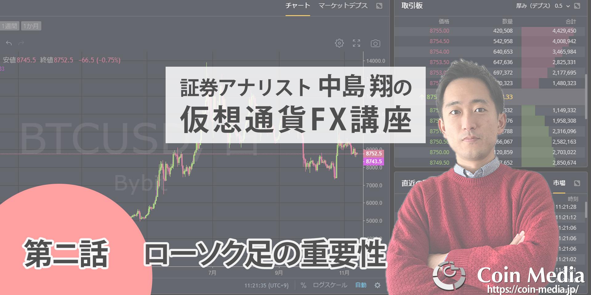 初心者のための仮想通貨FX講座第二話ローソク足の重要性